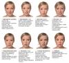 Учим эмоции по выражению лица